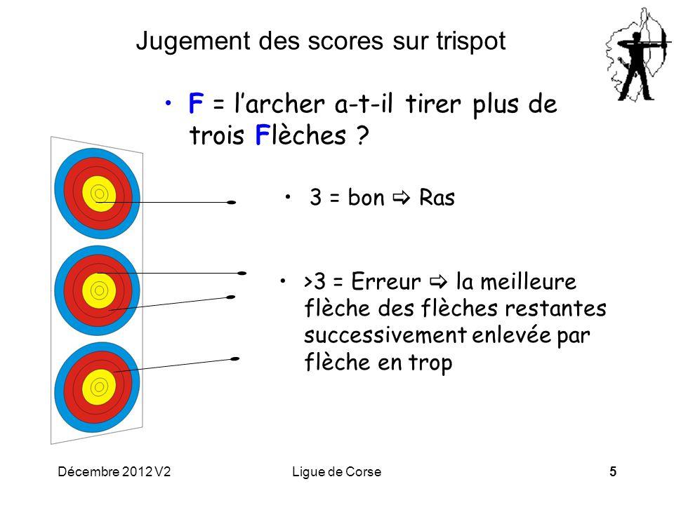 Décembre 2012 V2Ligue de Corse6 Jugement des scores sur trispot •T = le Temps de tir est-il respecté .
