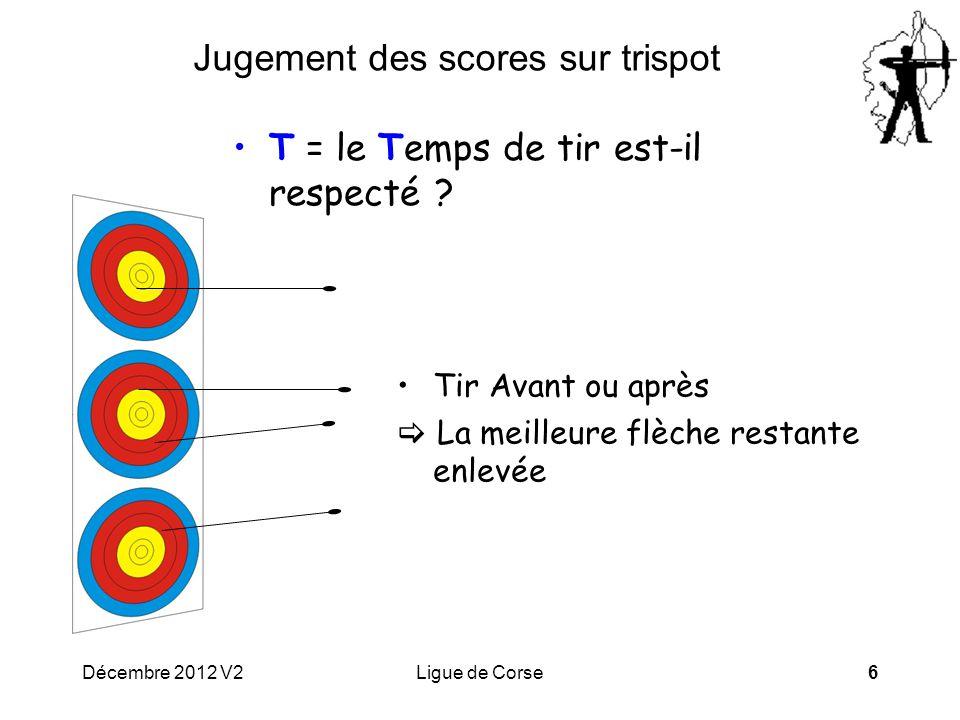 Décembre 2012 V2Ligue de Corse7 Jugement des scores sur trispot •En procédant dans cet ordre –Spot  trois Flèches .