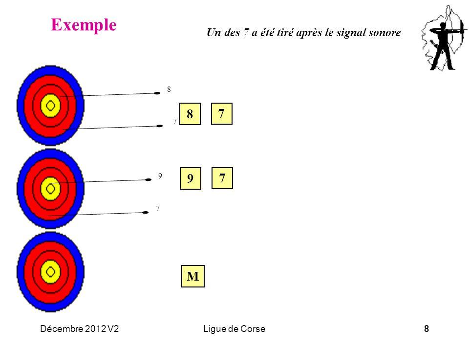 Décembre 2012 V2Ligue de Corse8 Exemple 8 7 9 7 Un des 7 a été tiré après le signal sonore 8 7 9 7 M