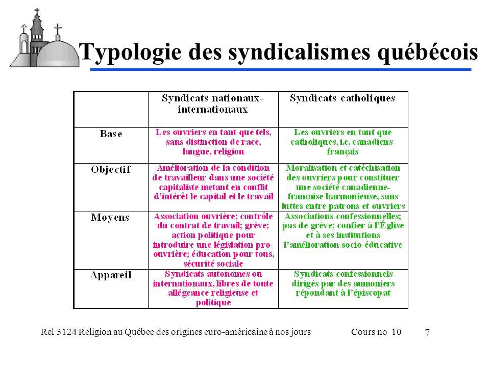 Rel 3124 Religion au Québec des origines euro-américaine à nos joursCours no 10 7 Typologie des syndicalismes québécois