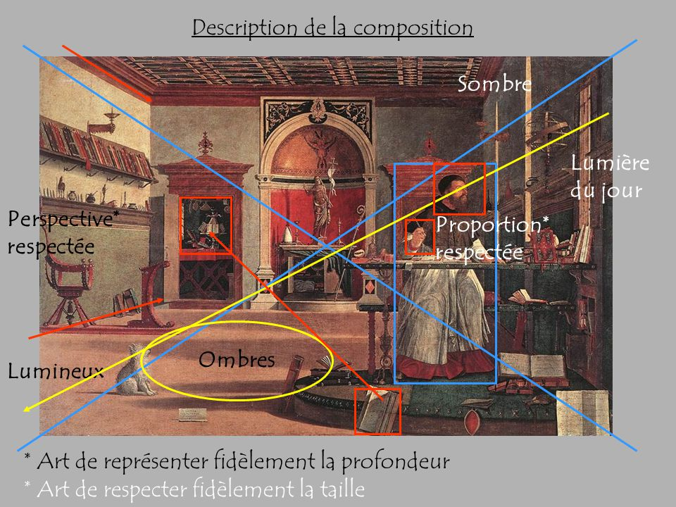 Présentation du document Ce document est une peinture (huile sur toile) dont l'auteur est Carpaccio intitulé La vision de saint Augustin. Ce tableau p