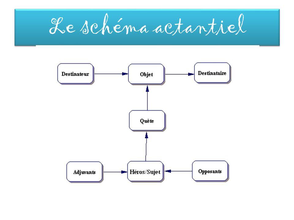 Le schéma actantiel