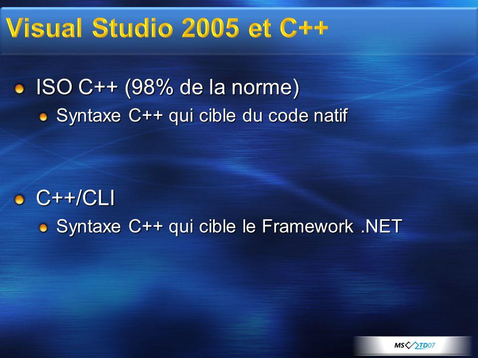 ISO C++ (98% de la norme) Syntaxe C++ qui cible du code natif C++/CLI Syntaxe C++ qui cible le Framework.NET