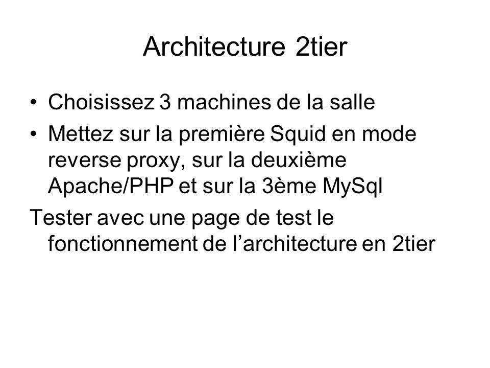 Architecture 2tier •Choisissez 3 machines de la salle •Mettez sur la première Squid en mode reverse proxy, sur la deuxième Apache/PHP et sur la 3ème M