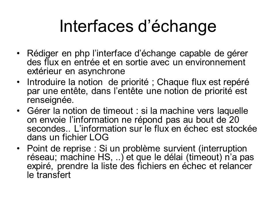 Interfaces d'échange •Rédiger en php l'interface d'échange capable de gérer des flux en entrée et en sortie avec un environnement extérieur en asynchr