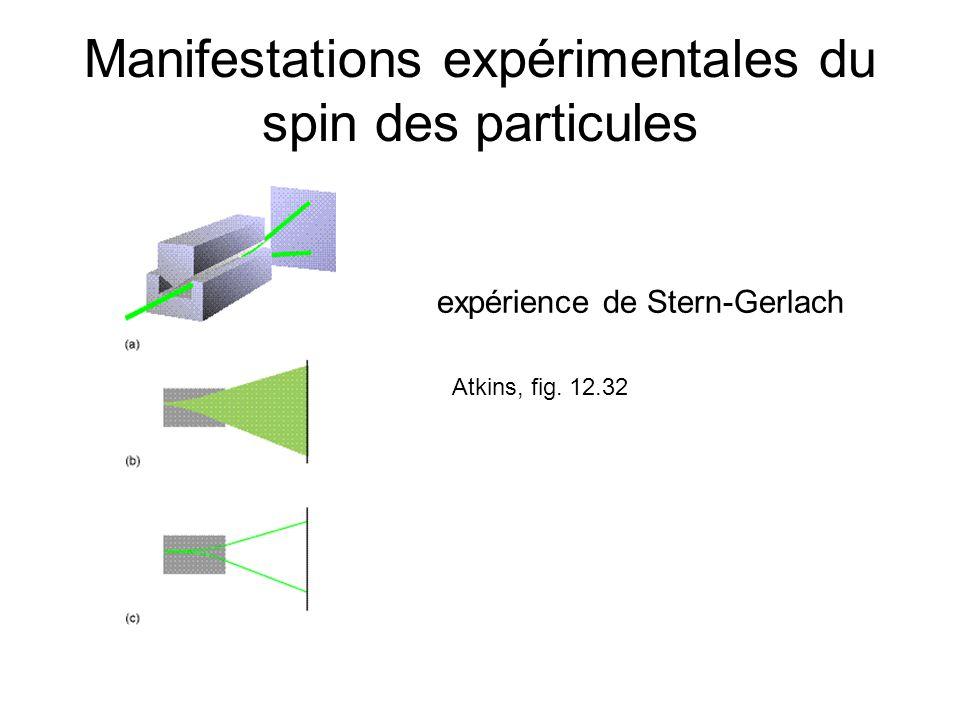 Manifestations expérimentales du spin des particules expérience de Stern-Gerlach Atkins, fig. 12.32