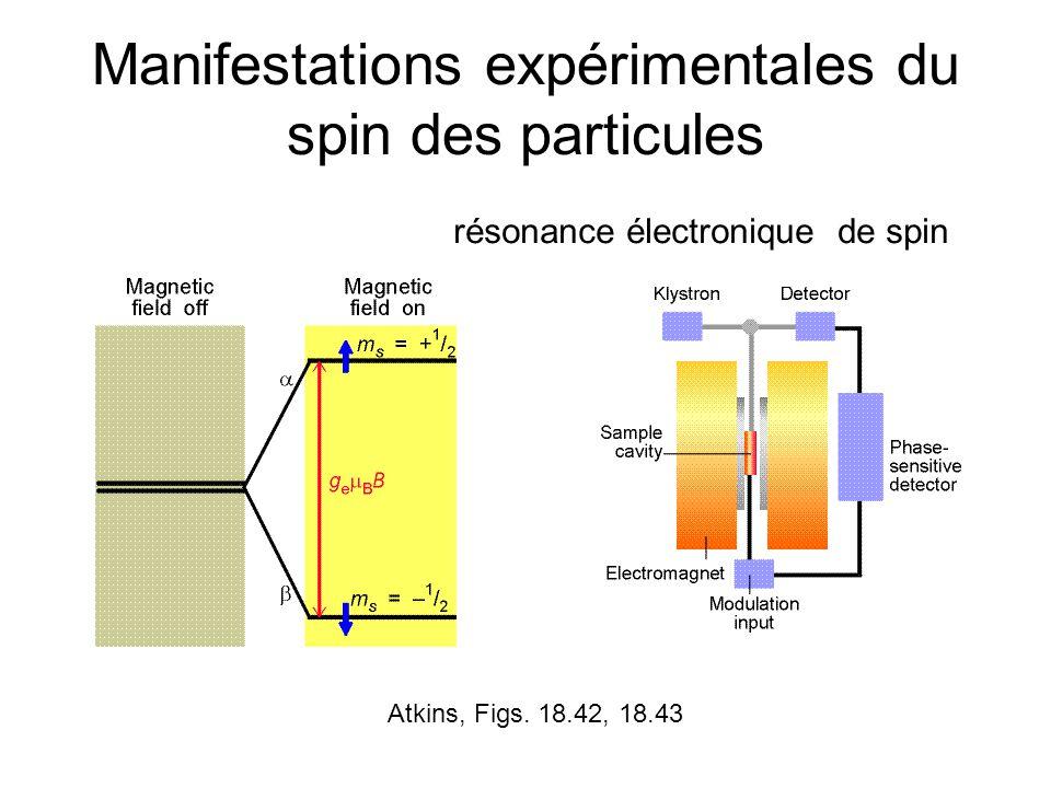 Manifestations expérimentales du spin des particules résonance électronique de spin Atkins, Figs. 18.42, 18.43