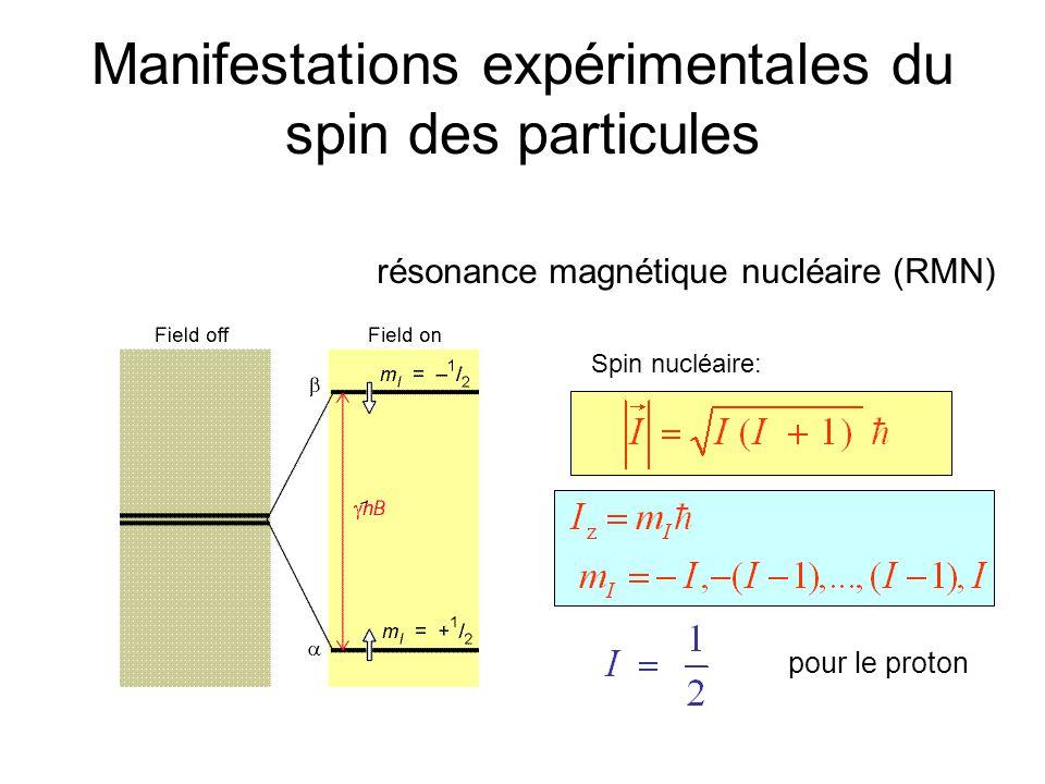 Manifestations expérimentales du spin des particules résonance magnétique nucléaire (RMN) Spin nucléaire: pour le proton