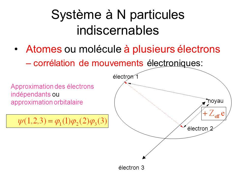 Système à N particules indiscernables • Atomes ou molécule à plusieurs électrons –corrélation de mouvements électroniques: électron 1 électron 2 élect