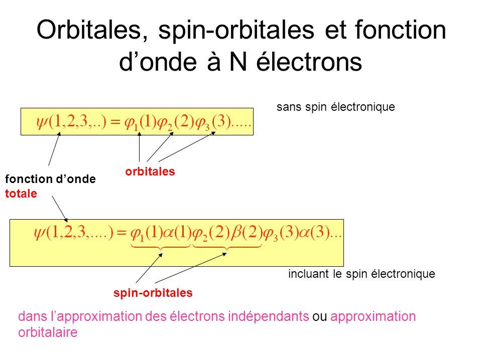 Orbitales, spin-orbitales et fonction d'onde à N électrons orbitales fonction d'onde totale incluant le spin électronique spin-orbitales sans spin éle