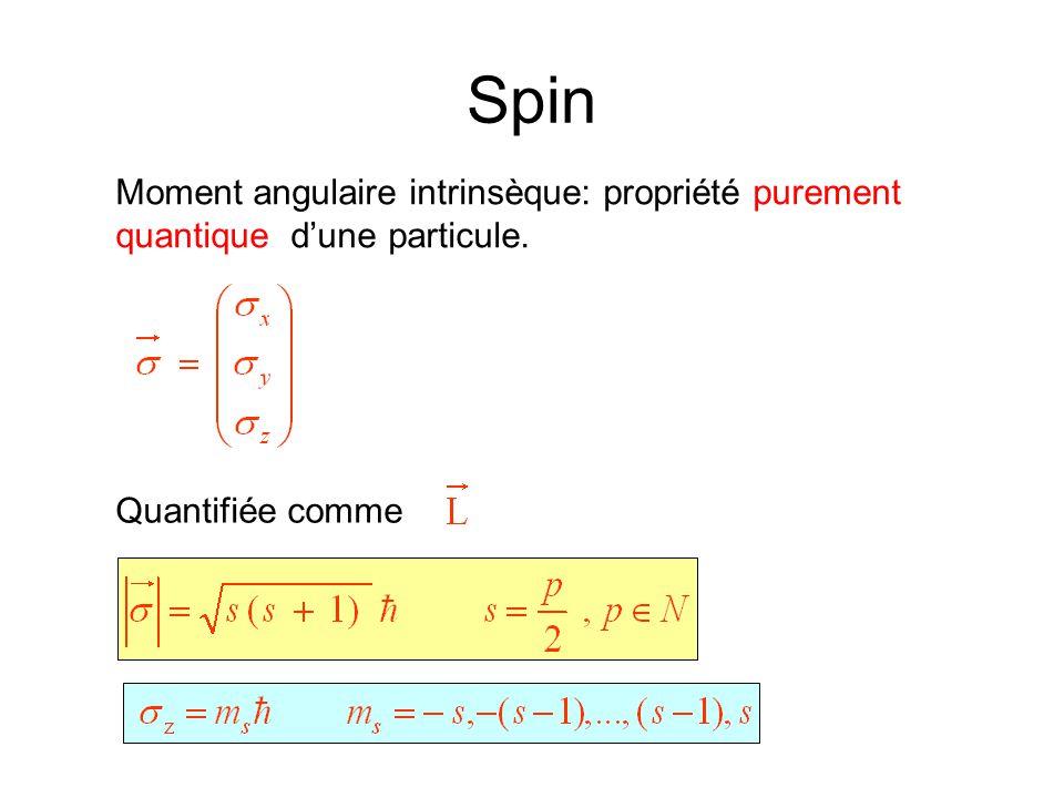 Orbitales, spin-orbitales et fonction d'onde à N électrons Fonction d'onde totale=PRODUIT de spin-orbitales Contexte: approximation des électrons indépendants ou approximation orbitalaire Orbitale= fonction d'onde d'un seul électron (monoélectronique) Spin-orbitale= orbitale x fonction de spin de l'électron Énergie totale=SOMME d'énergies orbitalaires