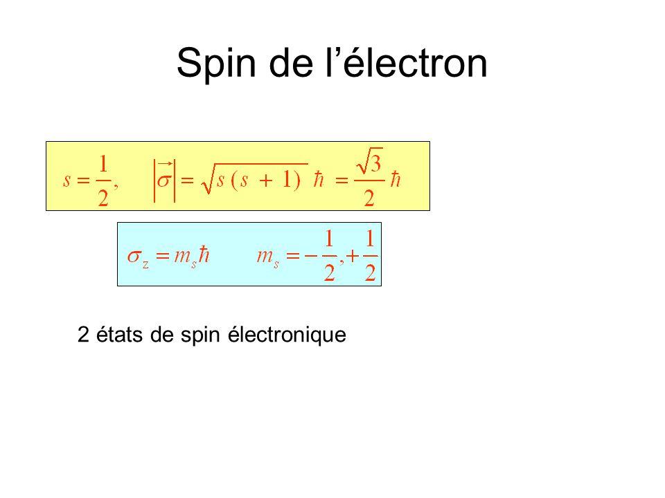 2 états de spin électronique