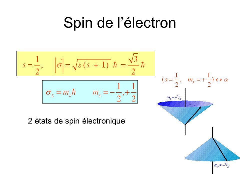 Système à N particules indiscernables • Atomes ou molécule à plusieurs électrons –corrélation de mouvements électroniques: électron 1 électron 2 électron 3 noyau Approximation des électrons indépendants ou approximation orbitalaire Chaque électron voit un potentiel moyen séparé