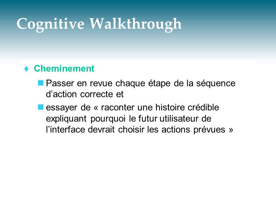 Cognitive Walkthrough  Cheminement  Passer en revue chaque étape de la séquence d'action correcte et  essayer de « raconter une histoire crédible e