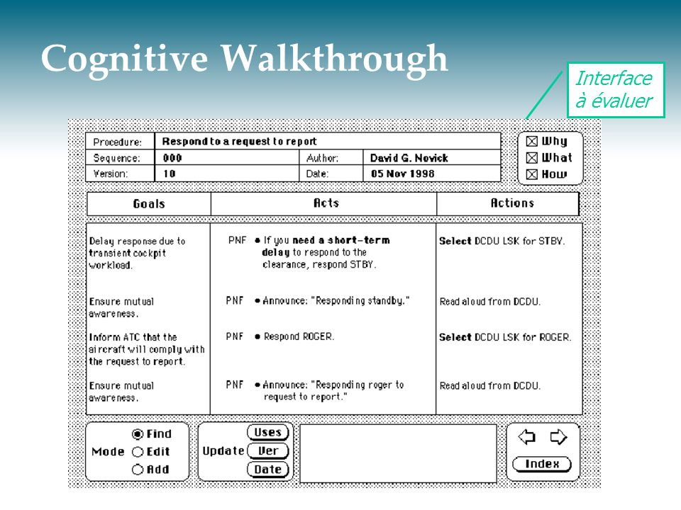 Cognitive Walkthrough Interface à évaluer