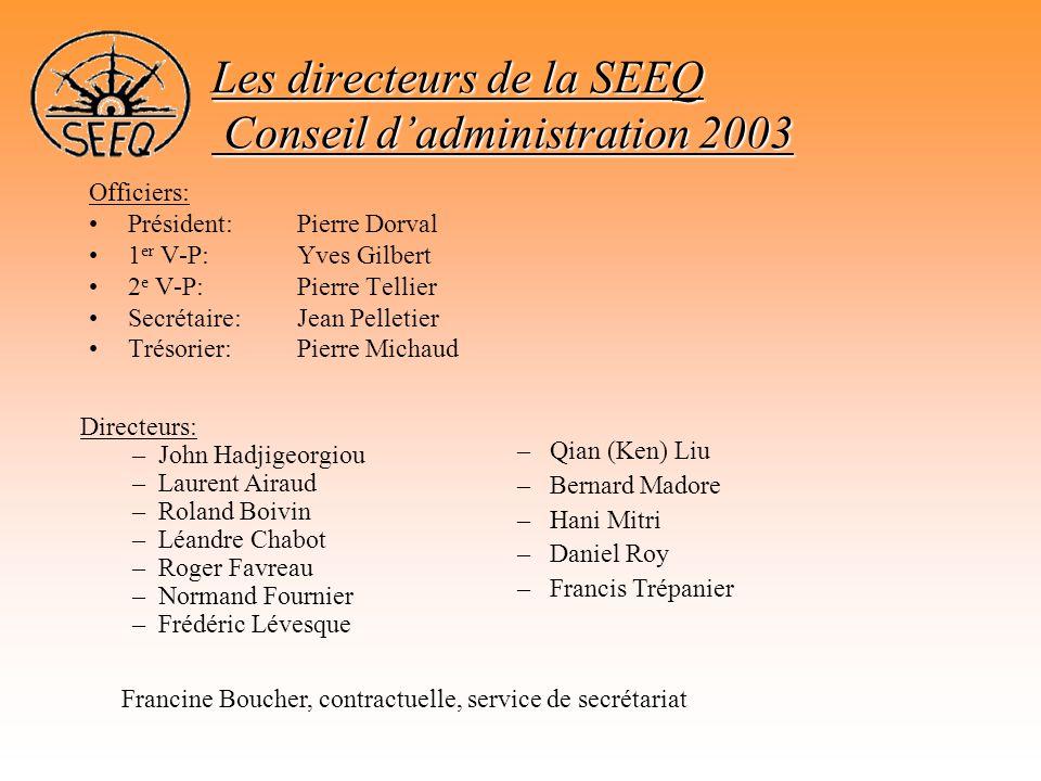 Officiers: •Président:Pierre Dorval •1 er V-P:Yves Gilbert •2 e V-P:Pierre Tellier •Secrétaire:Jean Pelletier •Trésorier:Pierre Michaud Les directeurs