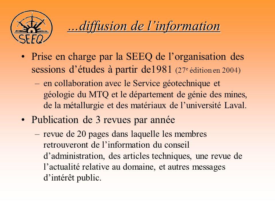 •Prise en charge par la SEEQ de l'organisation des sessions d'études à partir de1981 (27 e édition en 2004) –en collaboration avec le Service géotechn