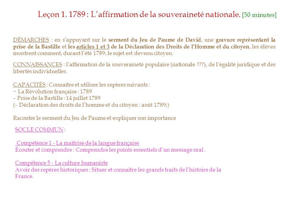 Leçon 1.1789 : L'affirmation de la souveraineté nationale.