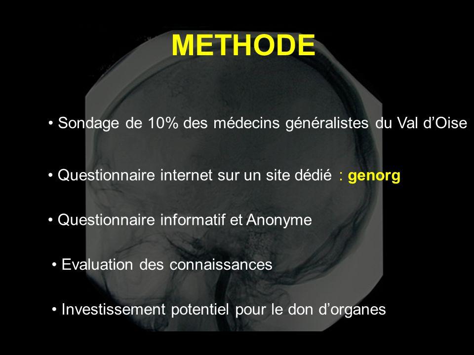 METHODE • Questionnaire internet sur un site dédié • Sondage de 10% des médecins généralistes du Val d'Oise • Evaluation des connaissances • Investiss