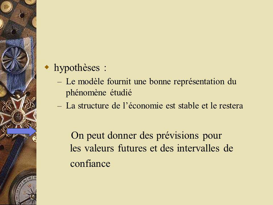  hypothèses : – Le modèle fournit une bonne représentation du phénomène étudié – La structure de l'économie est stable et le restera On peut donner d