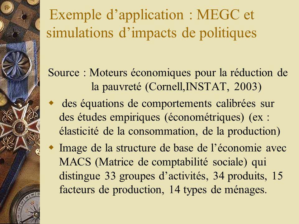 Exemple d'application : MEGC et simulations d'impacts de politiques Source : Moteurs économiques pour la réduction de la pauvreté (Cornell,INSTAT, 200
