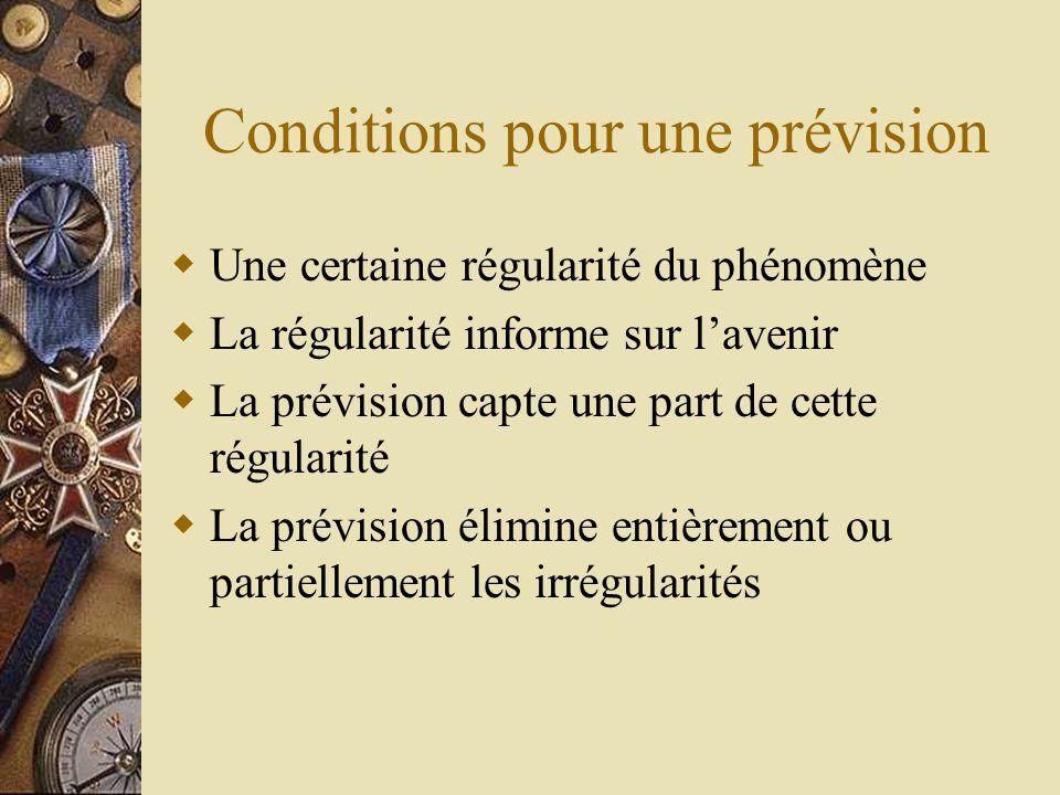 Conditions pour une prévision  Une certaine régularité du phénomène  La régularité informe sur l'avenir  La prévision capte une part de cette régul