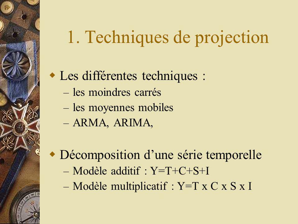 1. Techniques de projection  Les différentes techniques : – les moindres carrés – les moyennes mobiles – ARMA, ARIMA,  Décomposition d'une série tem