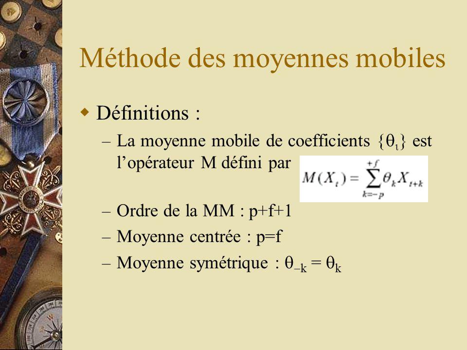 Méthode des moyennes mobiles  Définitions : – La moyenne mobile de coefficients    est l'opérateur M défini par – Ordre de la MM : p+f+1 – Moyen