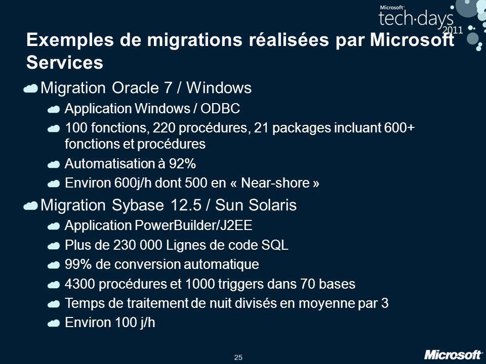 25 Exemples de migrations réalisées par Microsoft Services Migration Oracle 7 / Windows Application Windows / ODBC 100 fonctions, 220 procédures, 21 p
