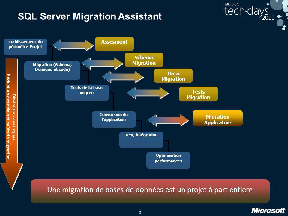 6 SQL Server Migration Assistant Test, intégration Tests de la base migrée Conversion de l'application Etablissement du périmètre Projet Migration (Sc