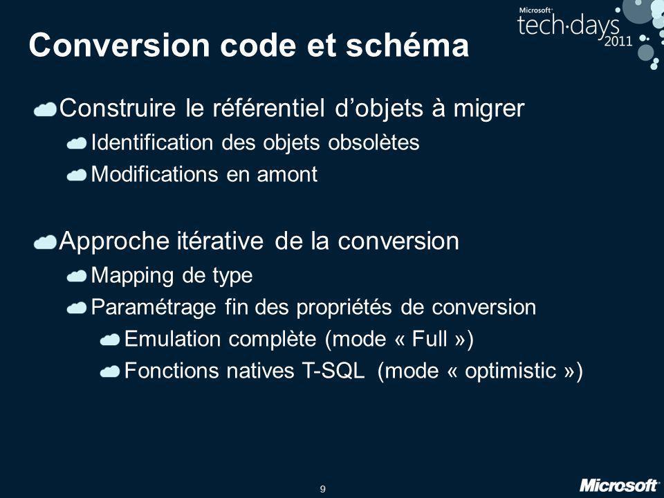 9 Conversion code et schéma Construire le référentiel d'objets à migrer Identification des objets obsolètes Modifications en amont Approche itérative