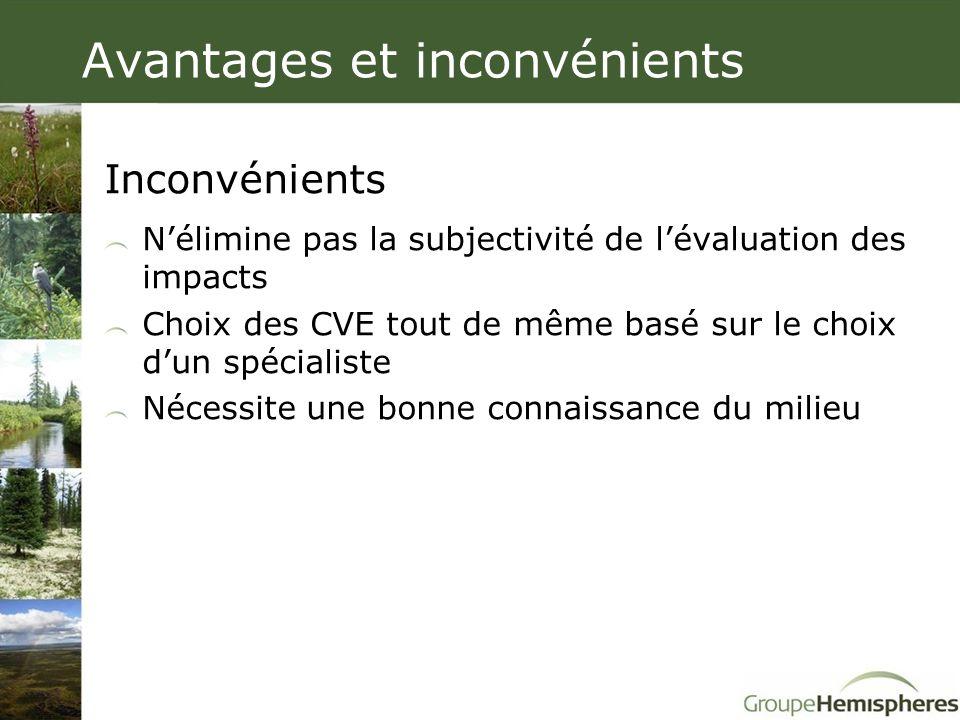 Avantages et inconvénients Inconvénients N'élimine pas la subjectivité de l'évaluation des impacts Choix des CVE tout de même basé sur le choix d'un s