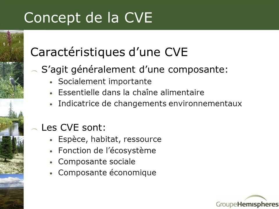 Concept de la CVE Caractéristiques d'une CVE S'agit généralement d'une composante: • Socialement importante • Essentielle dans la chaîne alimentaire •