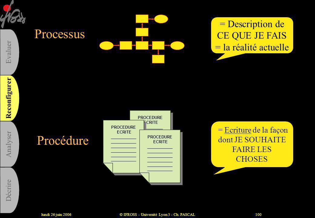 lundi 26 juin 2006© IFROSS - Université Lyon 3 - Ch. PASCAL99 Formaliser pour stabiliser •Stabiliser pour : –Garantir un niveau de qualité –Capitalise