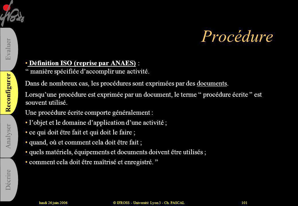 lundi 26 juin 2006© IFROSS - Université Lyon 3 - Ch. PASCAL100 Processus = Description de CE QUE JE FAIS = la réalité actuelle PROCEDURE ECRITE Procéd
