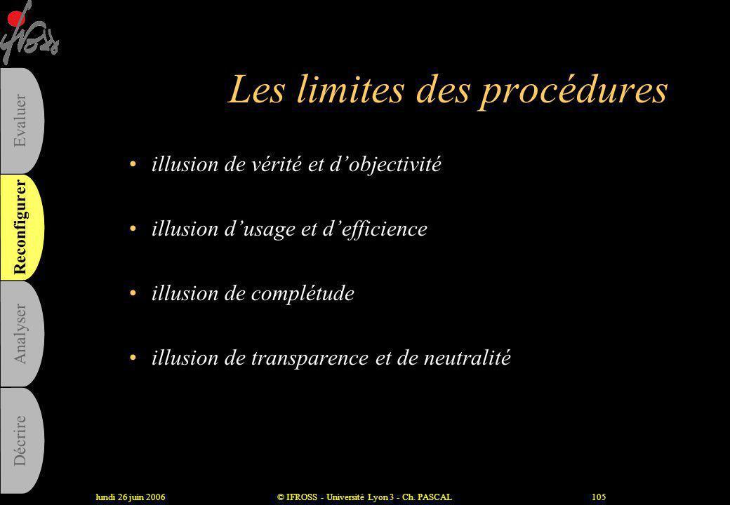lundi 26 juin 2006© IFROSS - Université Lyon 3 - Ch. PASCAL104 La spirale « processus - procédure » Reconfigurer Analyser Evaluer Décrire