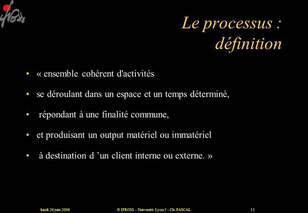 lundi 26 juin 2006© IFROSS - Université Lyon 3 - Ch. PASCAL12 Une traduction concrête de l'entropie Durée moyenne de séjour Nombre de séjours ENTROPIE
