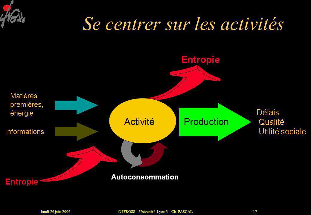 lundi 26 juin 2006© IFROSS - Université Lyon 3 - Ch. PASCAL16 Le processus, un filtre entre les ressources et le malade Processus = ensemble d 'activi