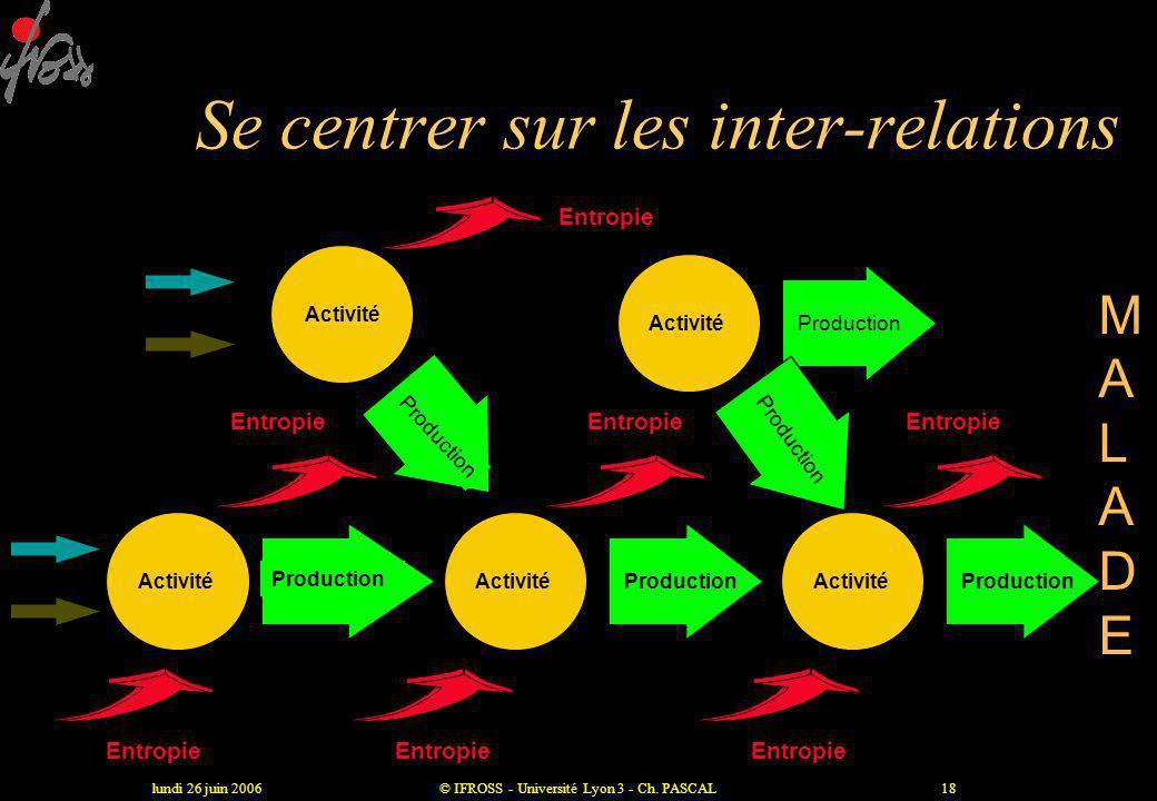 lundi 26 juin 2006© IFROSS - Université Lyon 3 - Ch. PASCAL17 Se centrer sur les activités Production Autoconsommation Entropie Matières premières, én