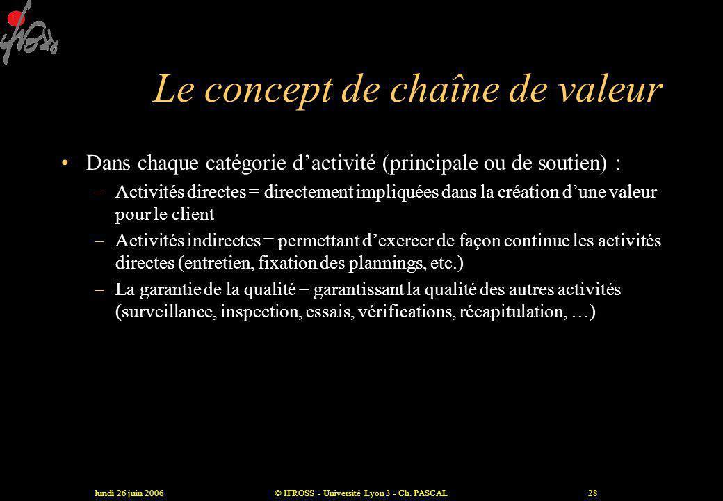 """lundi 26 juin 2006© IFROSS - Université Lyon 3 - Ch. PASCAL27 Le concept de chaîne de valeur •Valeur = """"la somme que les clients sont prêts à payer ce"""
