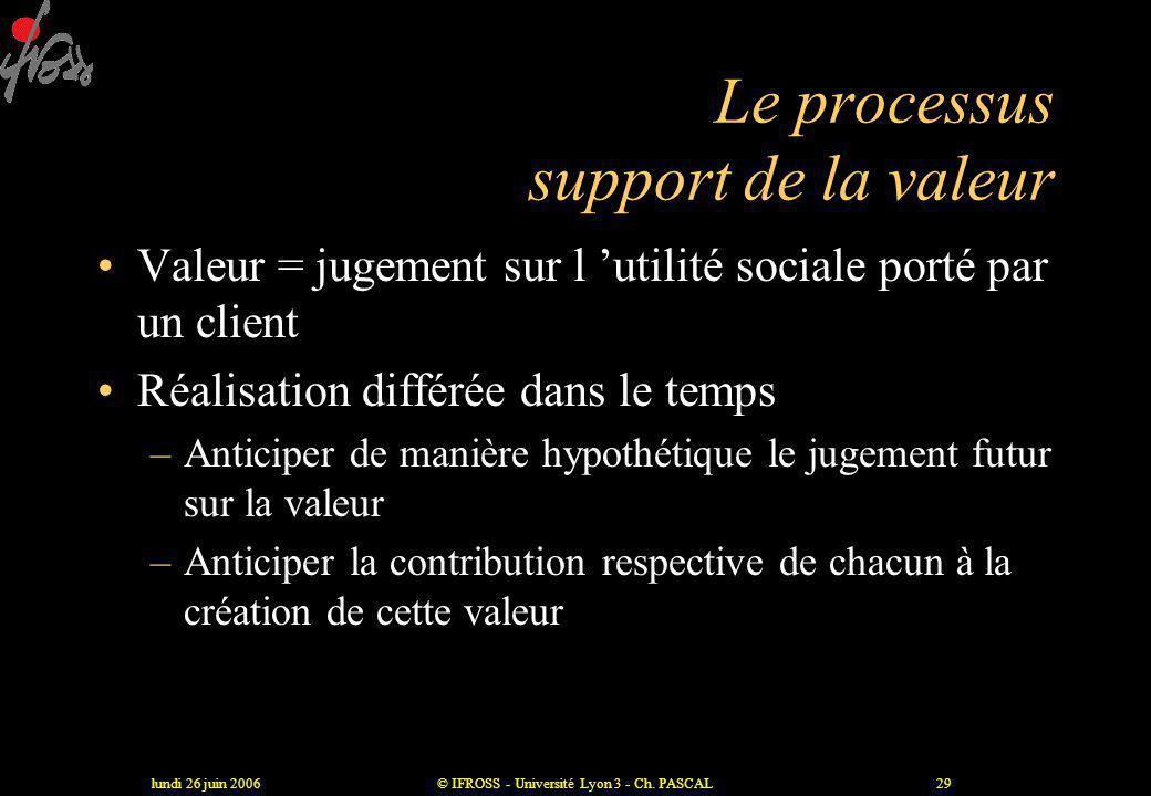 lundi 26 juin 2006© IFROSS - Université Lyon 3 - Ch. PASCAL28 Le concept de chaîne de valeur •Dans chaque catégorie d'activité (principale ou de souti