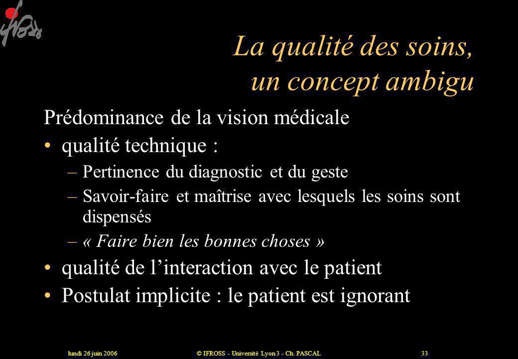 lundi 26 juin 2006© IFROSS - Université Lyon 3 - Ch. PASCAL32 Le processus au service de la performance globale Délais Qualité Utilité sociale Coût =