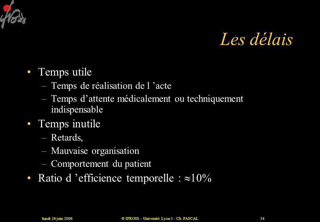 lundi 26 juin 2006© IFROSS - Université Lyon 3 - Ch. PASCAL33 La qualité des soins, un concept ambigu Prédominance de la vision médicale •qualité tech
