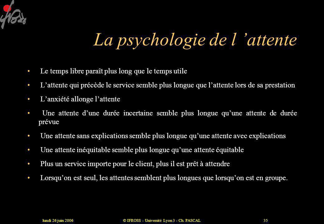 lundi 26 juin 2006© IFROSS - Université Lyon 3 - Ch. PASCAL34 Les délais •Temps utile –Temps de réalisation de l 'acte –Temps d'attente médicalement o