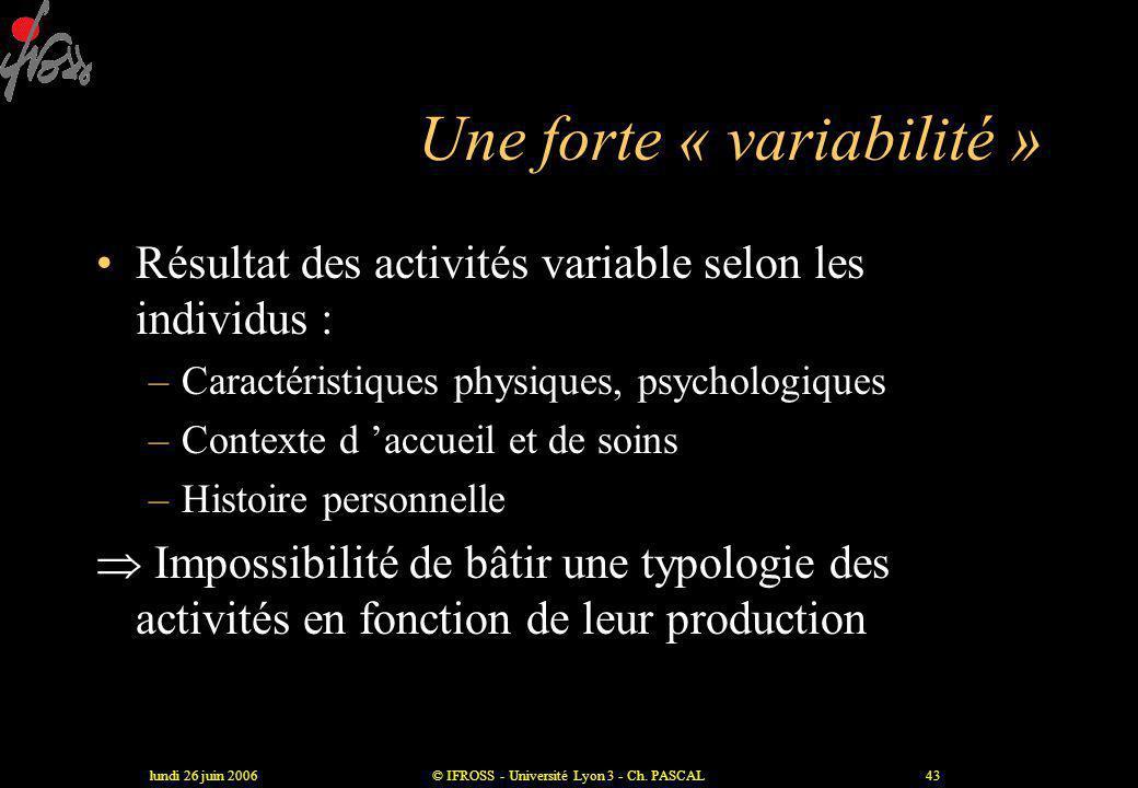 lundi 26 juin 2006© IFROSS - Université Lyon 3 - Ch. PASCAL42 Des services à forte teneur immatérielle •Pas de possibilité de stockage  Capture de l