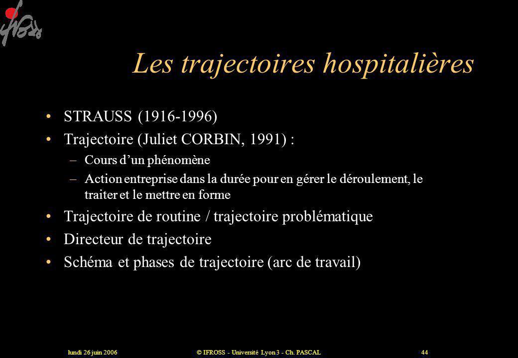 lundi 26 juin 2006© IFROSS - Université Lyon 3 - Ch. PASCAL43 Une forte « variabilité » •Résultat des activités variable selon les individus : –Caract
