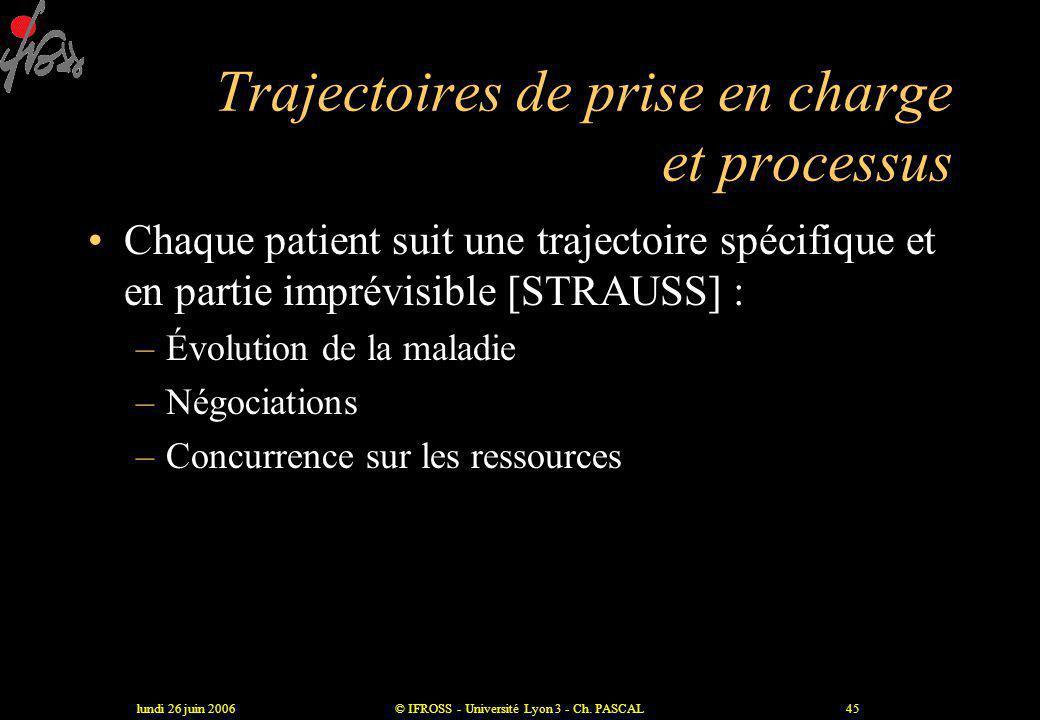 lundi 26 juin 2006© IFROSS - Université Lyon 3 - Ch. PASCAL44 Les trajectoires hospitalières •STRAUSS (1916-1996) •Trajectoire (Juliet CORBIN, 1991) :