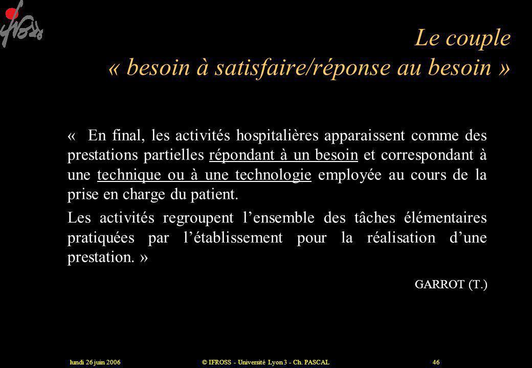 lundi 26 juin 2006© IFROSS - Université Lyon 3 - Ch. PASCAL45 Trajectoires de prise en charge et processus •Chaque patient suit une trajectoire spécif