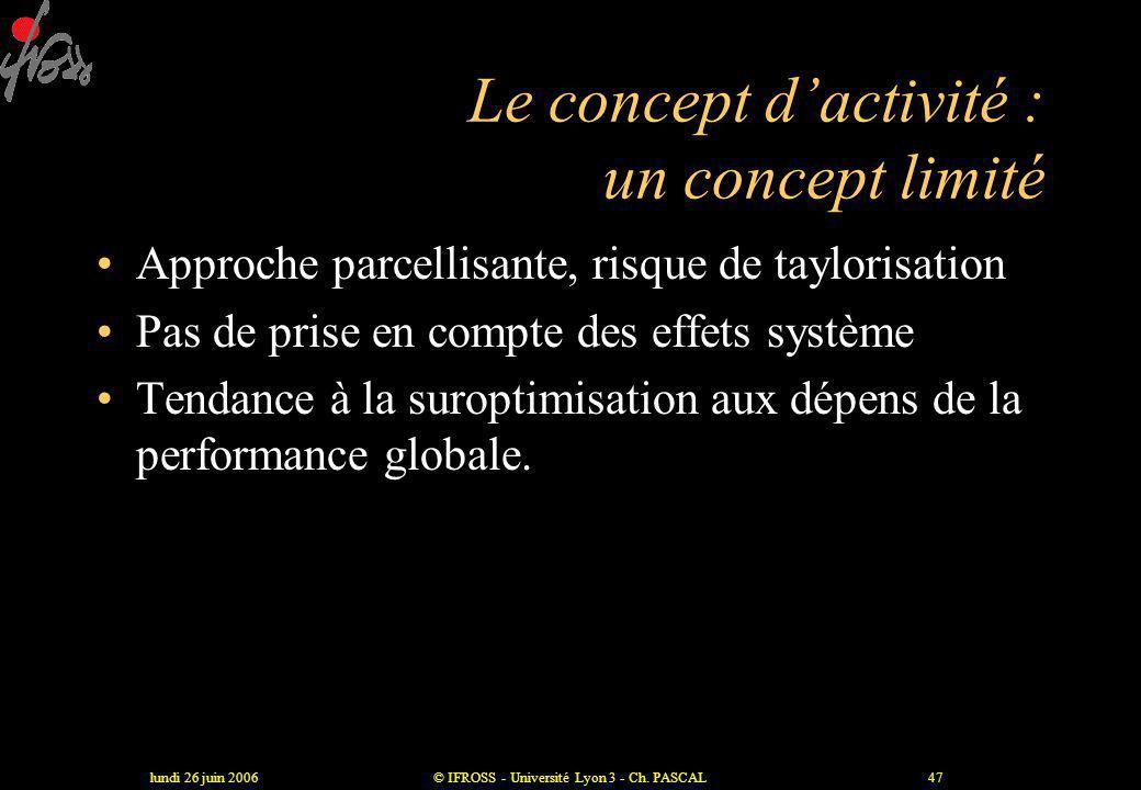 lundi 26 juin 2006© IFROSS - Université Lyon 3 - Ch. PASCAL46 Le couple « besoin à satisfaire/réponse au besoin » « En final, les activités hospitaliè