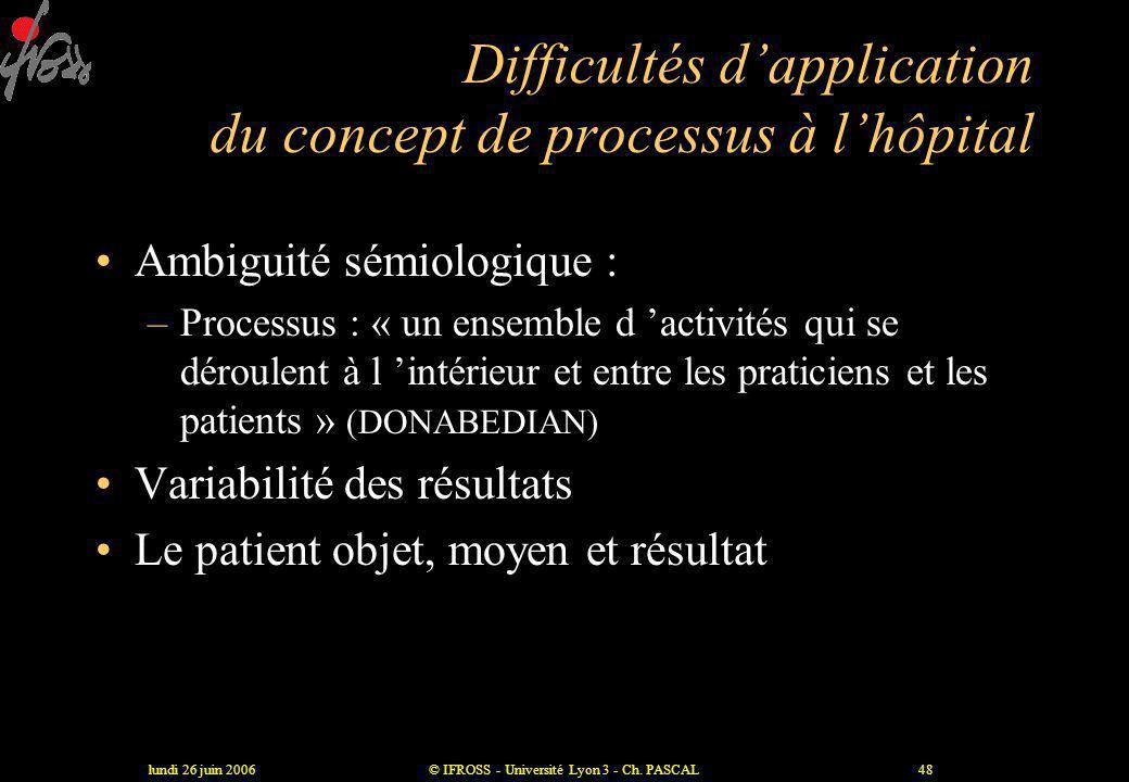 lundi 26 juin 2006© IFROSS - Université Lyon 3 - Ch. PASCAL47 Le concept d'activité : un concept limité •Approche parcellisante, risque de taylorisati